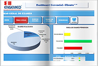 Dashboard - Diferenciais Engemed